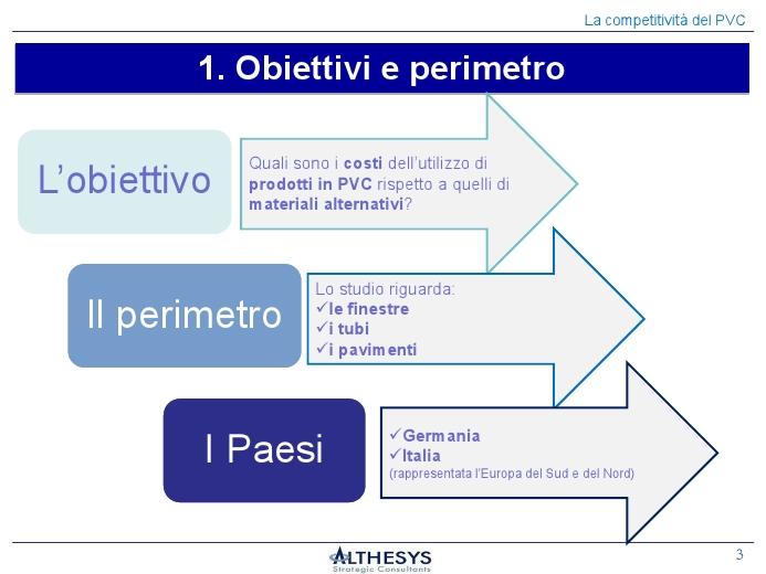 L approccio del total cost of ownership for Marangoni milano costi