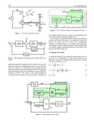 "speed control of dc motor using fuzzy logic thesis Simulink modeling of bldc motor and its speed control using fuzzy pid controllerinternational journal of system of brushless dc motor using fuzzy logic""."