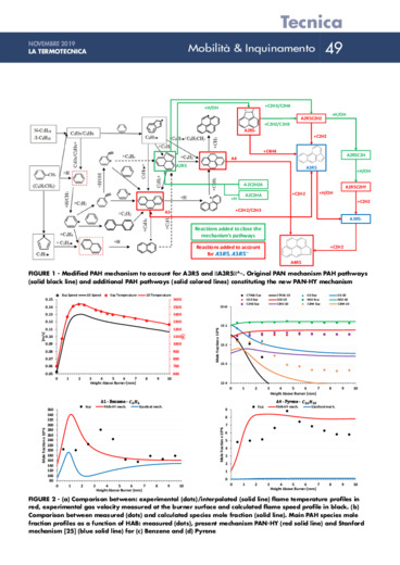 A 3D-CFD Methodology to Quantitatively Predict Engine-out Soot Emission in