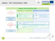AMIIGA metodologia statistico-modellistica per individuazione inquinamento diffuso