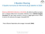 Analisi e monitoraggio del Burden Sharing