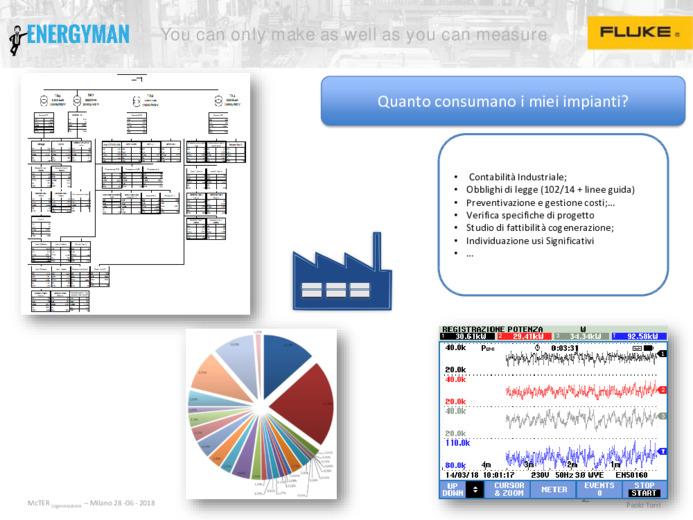 Analisi energetiche di un impianto e quantificazione degli sprechi attraverso