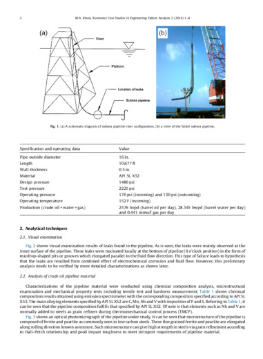 Analysis of internal corrosion in subsea oil pipeline