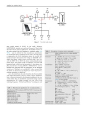 Analysis of resistive SFCL in a test-bed microgrid