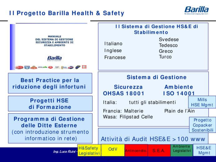 15 anni di applicazione della direttiva macchine in Barilla