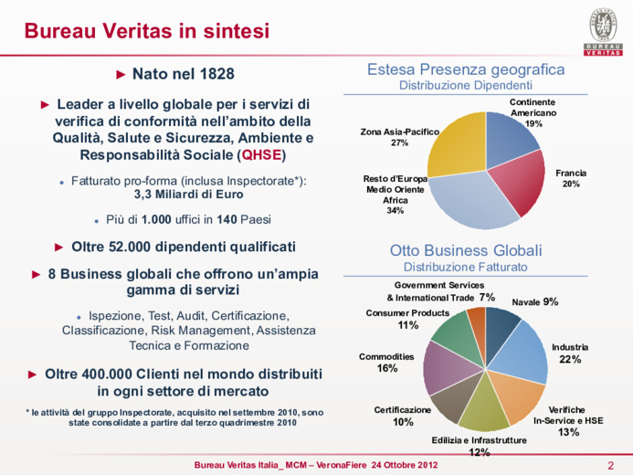 Apparecchi a pressione: la regolamentazione italiana e le deroghe basate