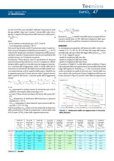 Applicazione agli impianti DeNOX di un modello per la stima