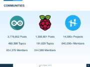 Arduino e Raspberry Pi nel mondo dell