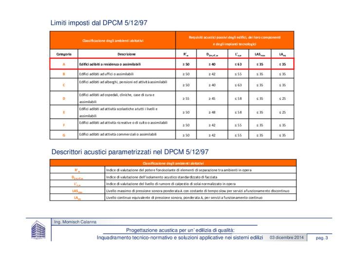 Aspetti legali del DPCM 05/12/97: gli obblighi da rispettare e