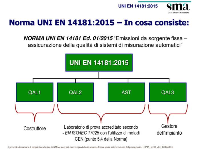 Aspetti normativi e di standardizzazione