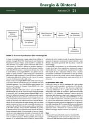 Attrezzature a pressione: revisione della UNI/TS 11325-8 Risk Based Inspection