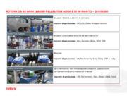 Attuatori elettroidraulici – una soluzione per l'automazione di valvole e