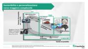 Automazione flessibile attraverso sistemi riconfigurabili