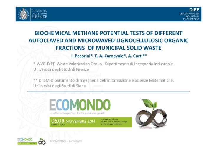 Biochemical methane potential tests