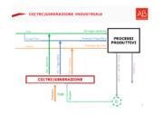 Biocogenerazione, ecosostenibilità ed efficienza energetica per l'industria: i casi Menz
