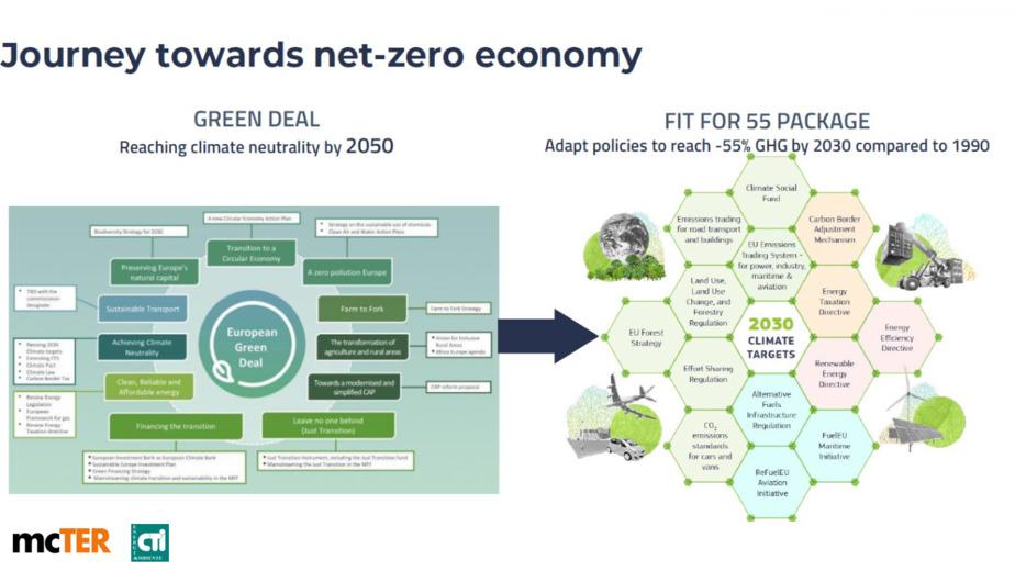 Biomasse e decarbonizzazione: la filiera agroforestale è protagonista della riconversione