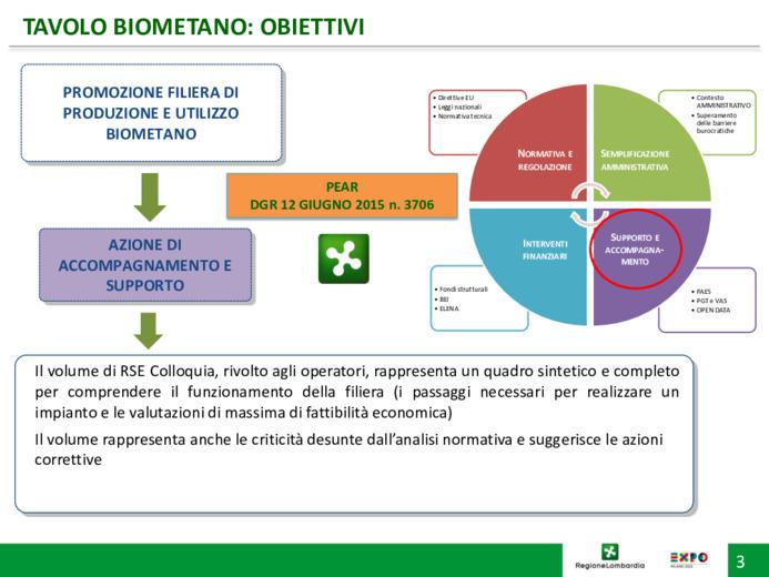 Biometano, alcune criticità dell
