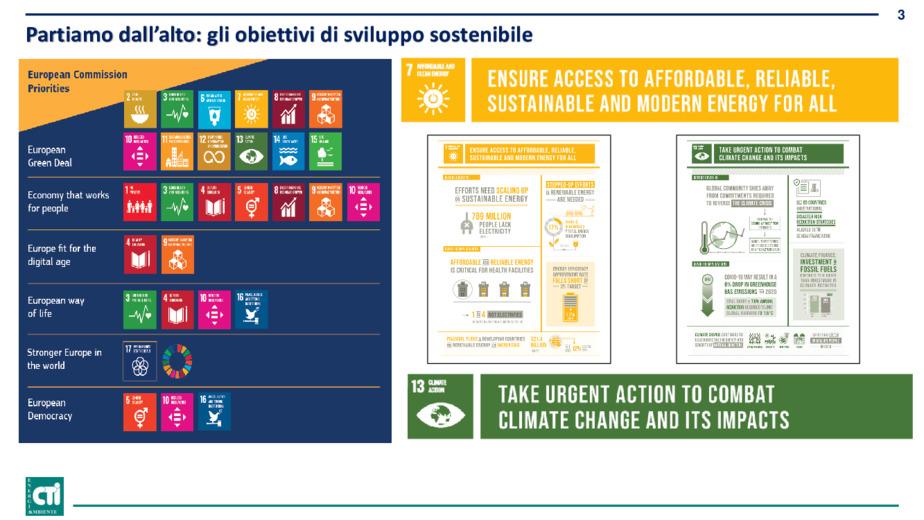 Biometano e sostenibilità