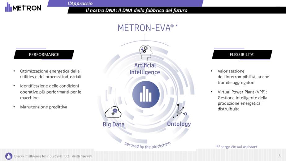 Energy Transparent Factory: Ottimizzazione energetica per Industria tramite Data Science