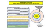 La manutenzione nella transizione industriale