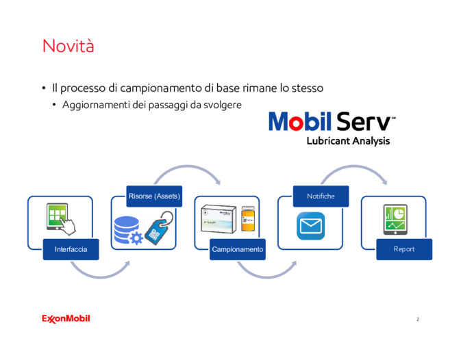 Mobil Serv Lubricant Analysis: analisi dell