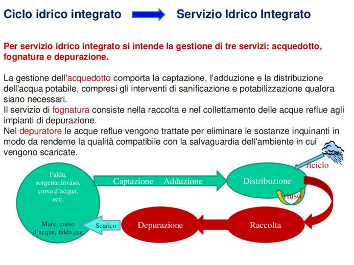 Servizio idrico integrato e normative nazionali ed europee a confronto